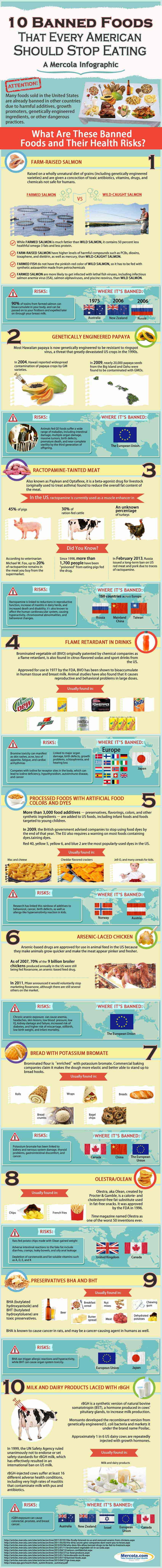 banned-foods-infographic