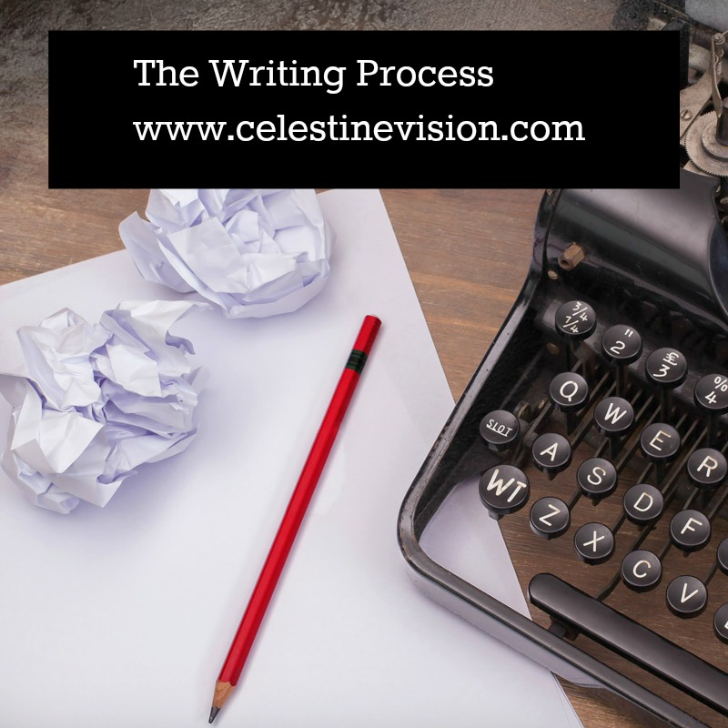 writing process article, type write image